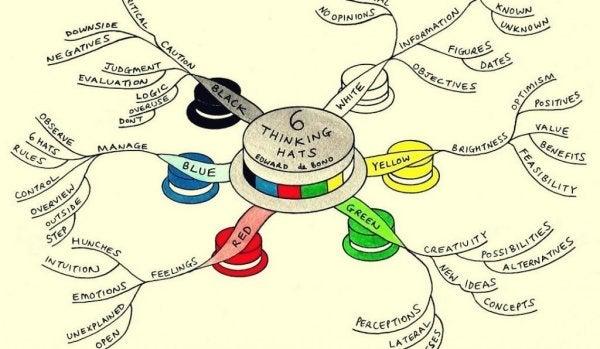 에드워드 드 보노의 6가지 생각 모자를 테이프로 그려놓은 그림