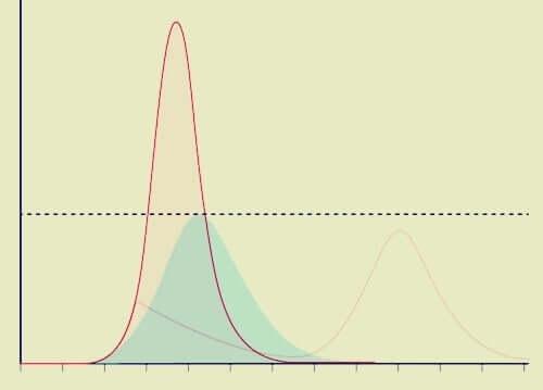 코로나바이러스 곡선 평평하게 만들기
